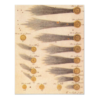 Vintage Astronomy, Antique Celestial Comets, 1667 Invite