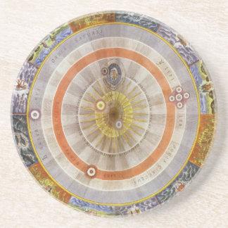 Vintage Astronomy Celestial Copernican Planisphere Coaster