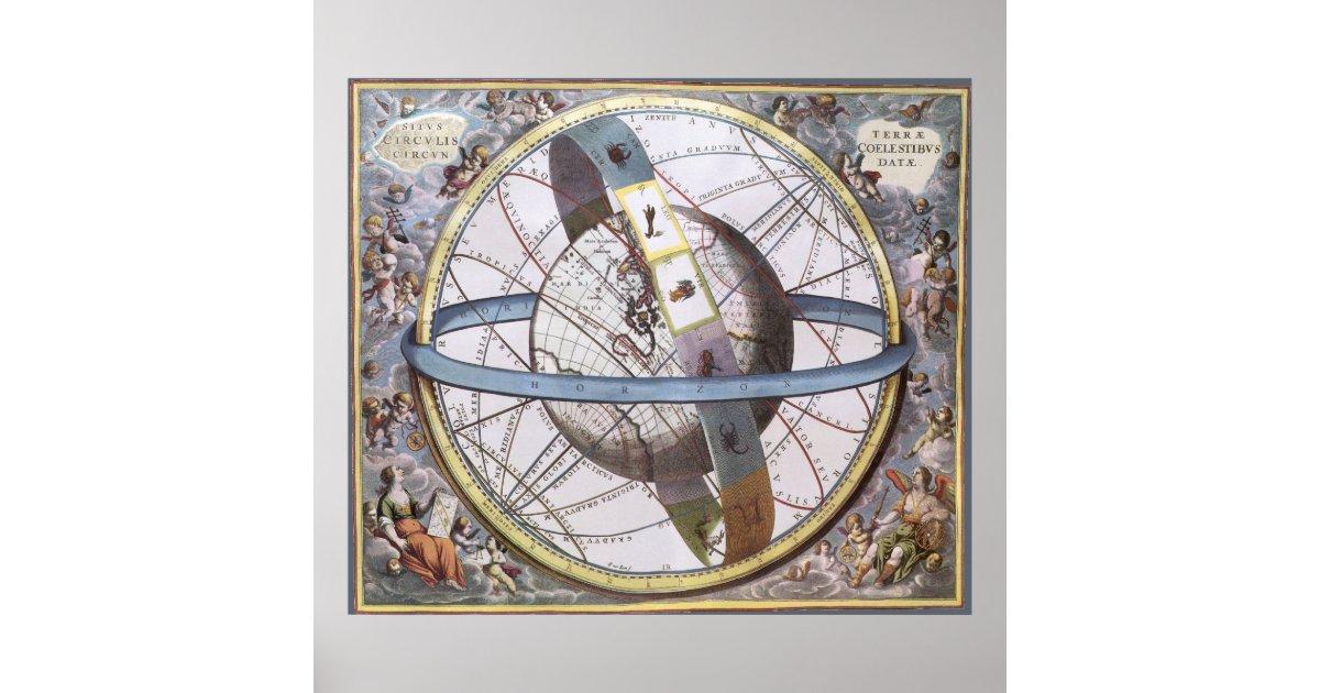 vintage astronomy celestial planisphere zodiac poster zazzle. Black Bedroom Furniture Sets. Home Design Ideas