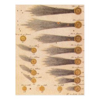 Vintage Astronomy, Comets by Stanislaw Lubieniecki Postcard
