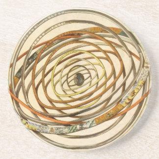 Vintage Astronomy Planets Orbit, Andreas Cellarius Coaster