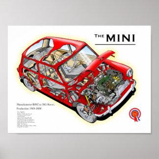 Vintage Austin Mini cutaway drawing Poster