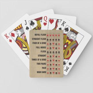 Vintage Beginner Texas Hold'em Poker Cards