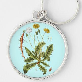 Vintage Dandelion Illustration Key Ring