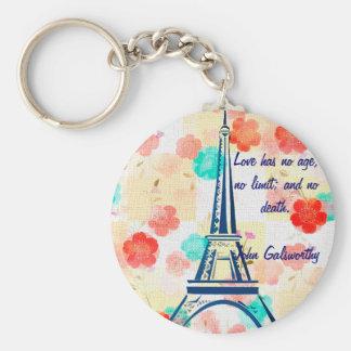 Vintage Eiffel Tower-Paris Keychain
