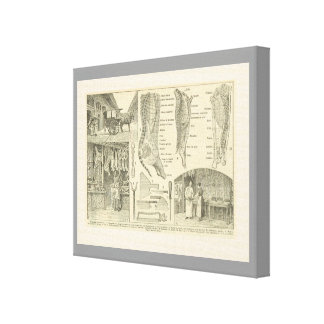 Vintage French Food, Butcher's cuts of meat Gallery Wrap Canvas