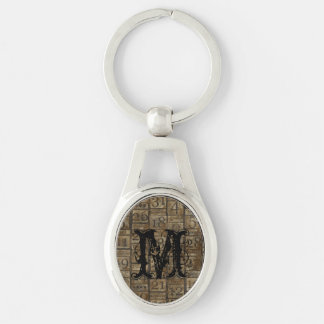 Vintage Grungy Numbers Keychains