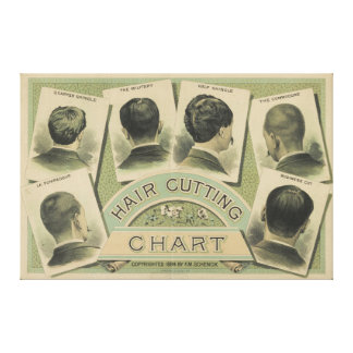 Vintage Hair Cutting Chart (1884) Stretched Canvas Print