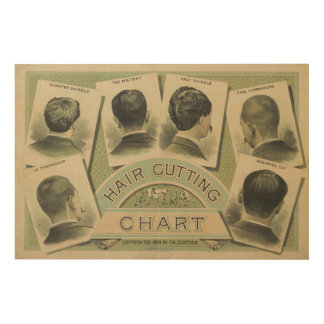 Vintage Hair Cutting Chart (1884) Wood Canvases