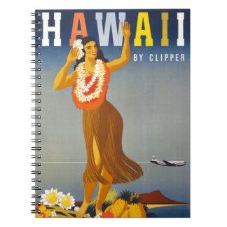 Vintage Hawaii Tourism Poster Scene Notebook