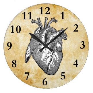 vintage heart anatomy large clock