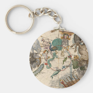 Vintage Map of the South Pole Key Ring