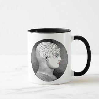 Vintage Phrenology Gift Mug