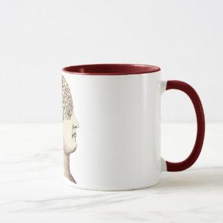 Vintage Phrenology Mug