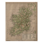 Vintage Physical Map of Ireland (1880) Posters