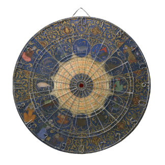 Vintage Rulers Horoscope, Antique Zodiac Dartboard