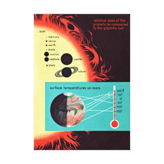 Vintage Solar System Science Chart Mars Temperatur Canvas Print