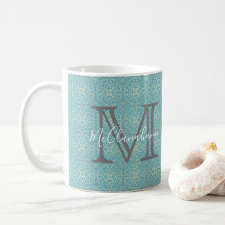 Vintage Style Fleur-de-lis Floral Tile Coffee Cup