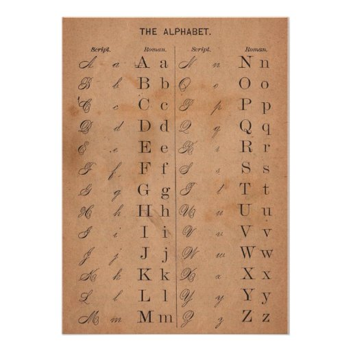 Vintage Victorian Alphabet Letters Calligraphy Poster Zazzle