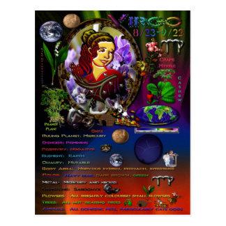 Virgo Zodiac Postcard