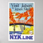 Visit Japan By Japan Mail Print