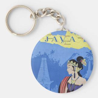 Visit Java Keychains