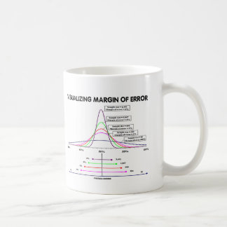 Visualizing Margin Of Error Coffee Mug