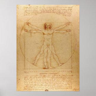 Vitruvian Man by Leonardo da Vinci Poster