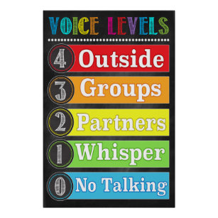 picture about Voice Level Chart Printable named Clroom Rule Posters Workplace Higher education Solutions .au