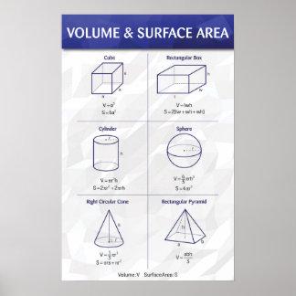Volume Poster