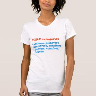 VORE : Carnivore herbivore insectivore, omnivore, Shirt