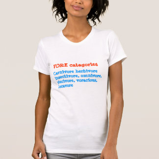 VORE : Carnivore herbivore insectivore, omnivore, Shirts