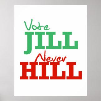 Vote Jill Never Hill - - Jill Stein 2016 - Poster