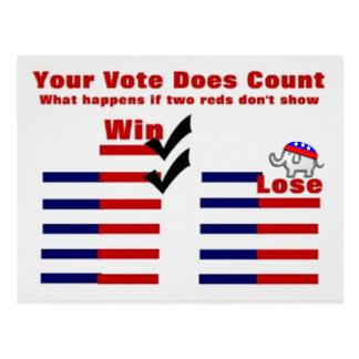 Vote Republican Post Card