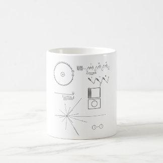 Voyager Message Mugs