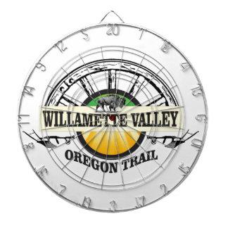 wagon wheel WV Dartboard