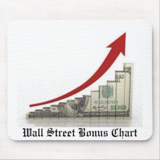 Wall Street Bonus Chart Mouse Pad