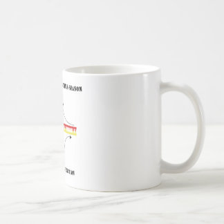 Warmest Wishes This Season At Holliday Junction Coffee Mug