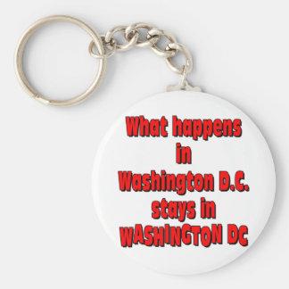 WASHINGTON D.C. KEY RING