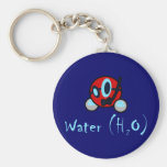 Water Keychain