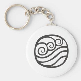 Water Symbol Basic Round Button Key Ring