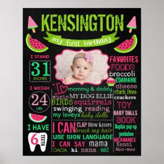 Watermelon birthday chalkboard sign poster