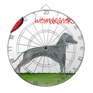 we luv weimaraners from Tony Fernandes Dartboard