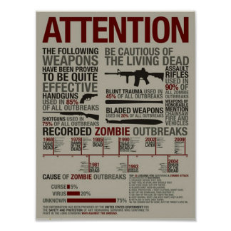 Weapons VS Zombies LARGE Poster