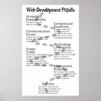 web-pitfalls-2014-05-08 posters