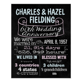 Wedding anniversary chalkboard sign poster