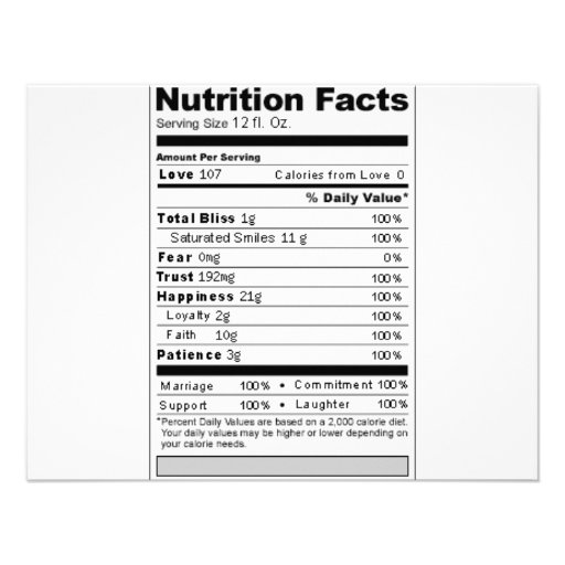 Wedding Or Anniversary Sweet Funny Nutrition Label 4 25x5