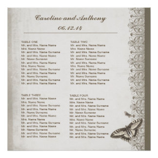 Wedding seating chart table numbers and guests poster