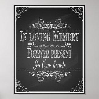Wedding sign In Loving Memory