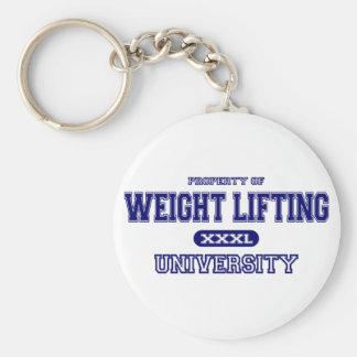 Weight Lifting University Basic Round Button Key Ring